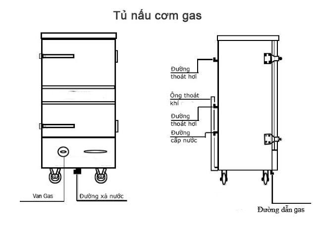 Tủ nấu cơm gas công nghiệp 60kg
