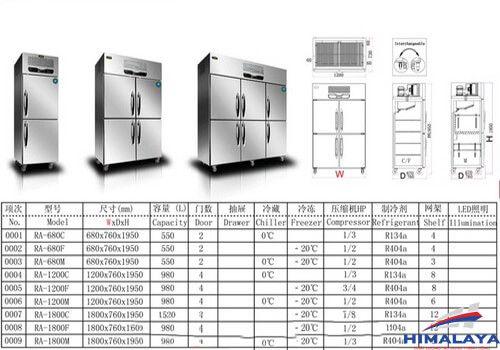 tư vấn mua tủ đông công nghiệp