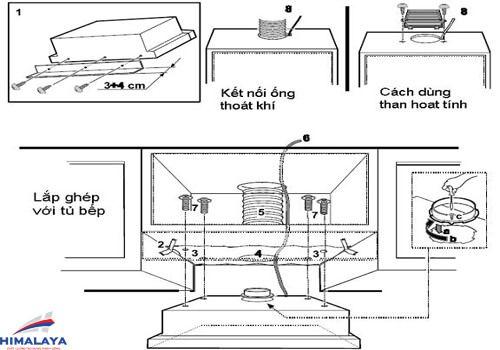 cách lắp đặt quạt hút mùi